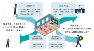 プロジェクトマネジメントスキル